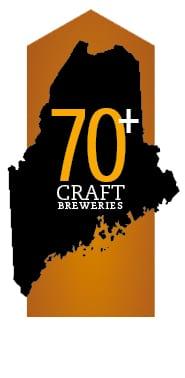Craft breweries in Maine